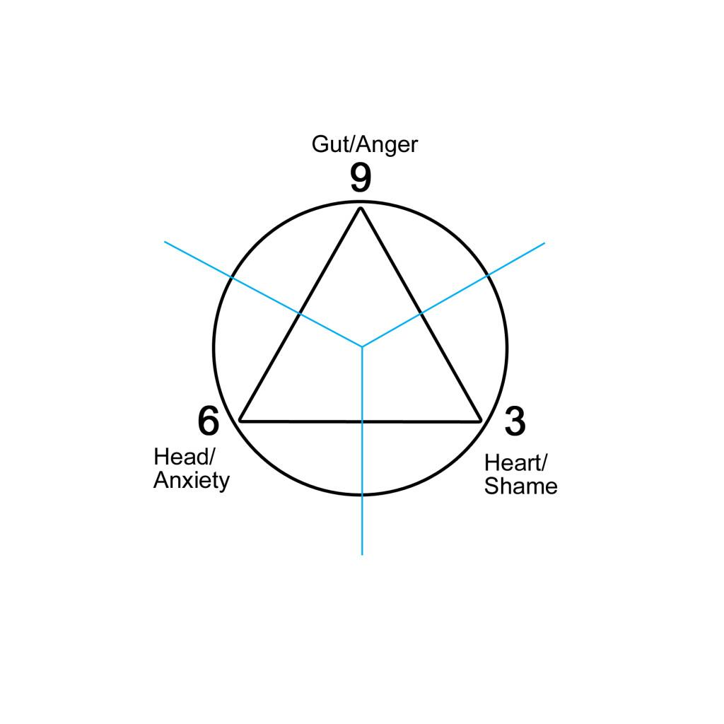 triangle 3-6-9